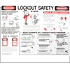 Shop Right To Know, Labor Laws & Safety Posters
