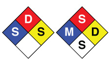 Learn More About SDS/MSDS