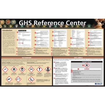 Brady Global Harmonization System Ghs Reference Center